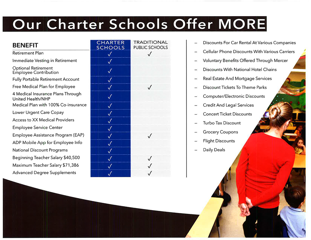 an overview of the charter schools This brief summarizes a new review of the available evidence on charter schools   that is, are students in charter schools learning as much or more than their.
