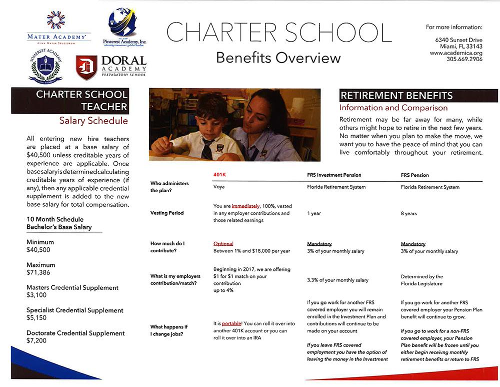 Benefits Charter School Resume